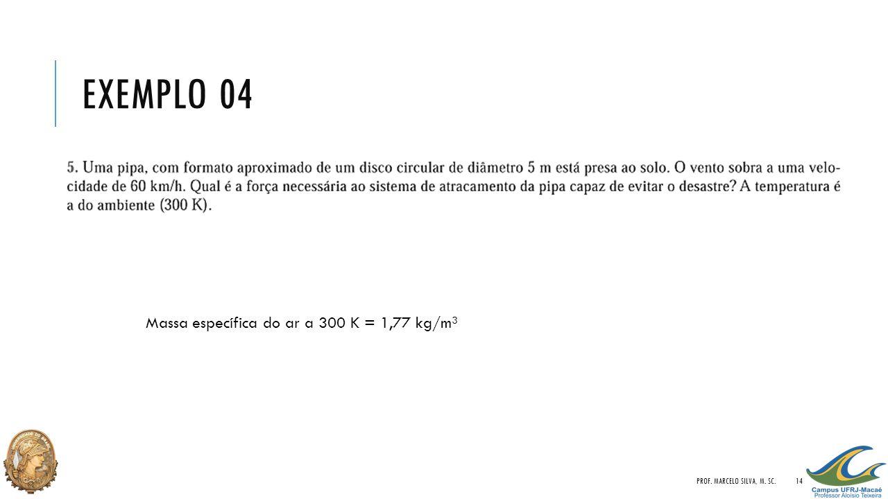 EXEMPLO 04 PROF. MARCELO SILVA, M. SC.14 Massa específica do ar a 300 K = 1,77 kg/m³