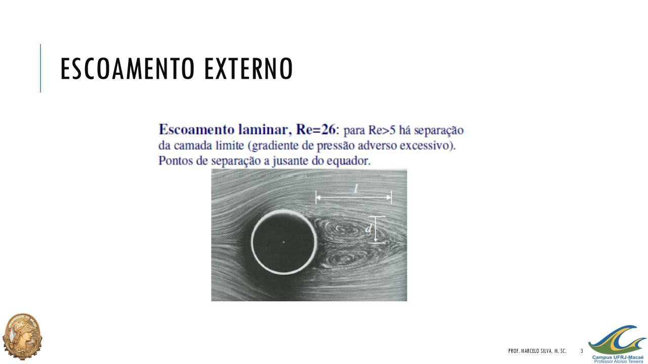 ESCOAMENTO EXTERNO PROF. MARCELO SILVA, M. SC.3