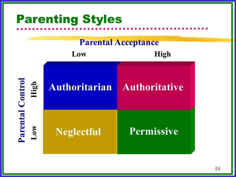 58 Parenting Styles Parental Acceptance Parental Control Low High AuthoritarianAuthoritative Neglectful Permissive