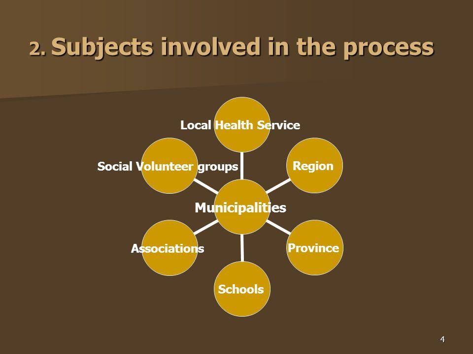 4 2. Subjects involved in the process Municipalities Local Health Service RegionProvinceSchoolsAssociations Social Volunteer groups