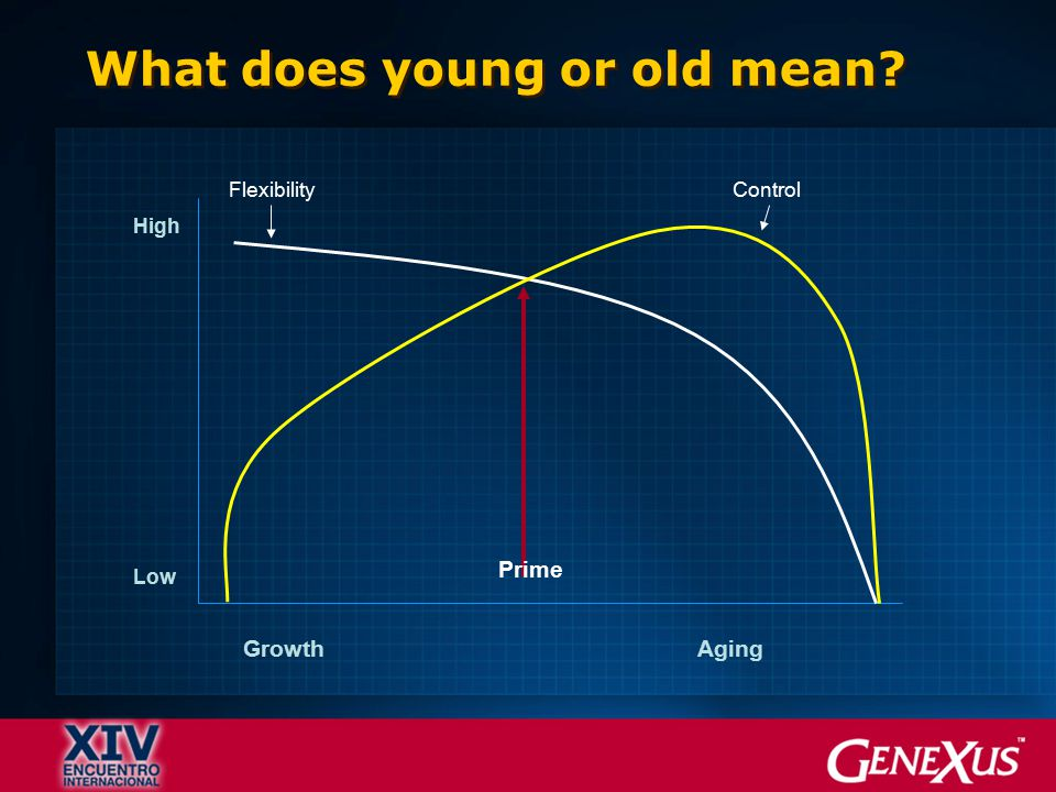 What does young or old mean High Low Prime Growth Aging FlexibilityControl
