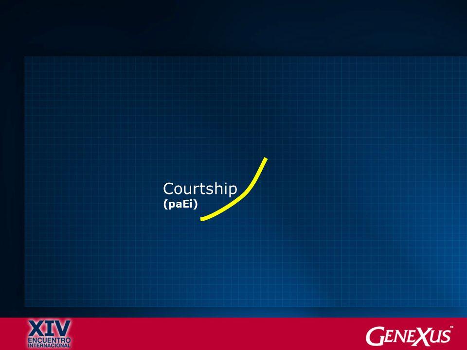 Courtship (paEi)