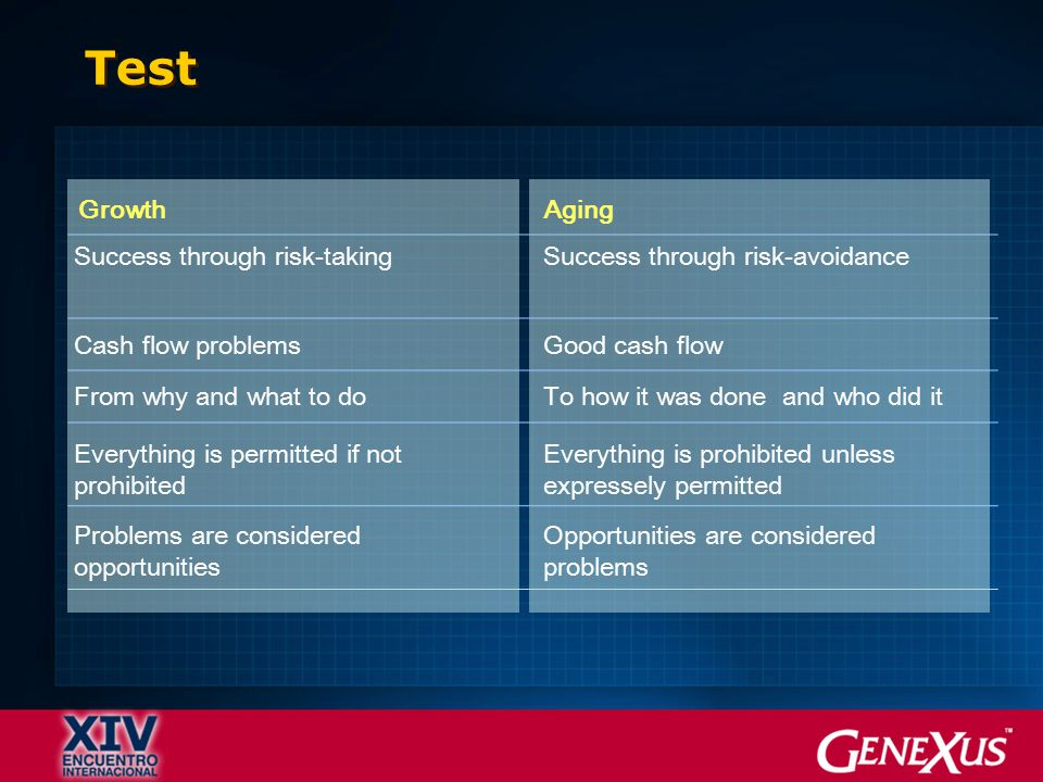 Test GrowthAging Success through risk-taking Cash flow problems From why and what to do Everything is permitted if not prohibited Problems are conside