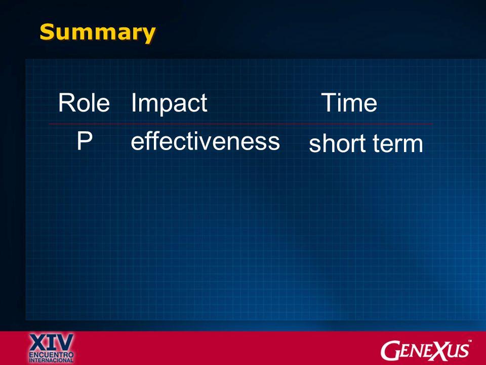 RoleImpactTime Peffectiveness short term Summary