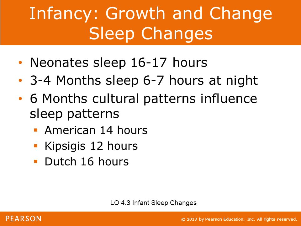 © 2013 by Pearson Education, Inc. All rights reserved. Infancy: Growth and Change Sleep Changes Neonates sleep 16-17 hours 3-4 Months sleep 6-7 hours
