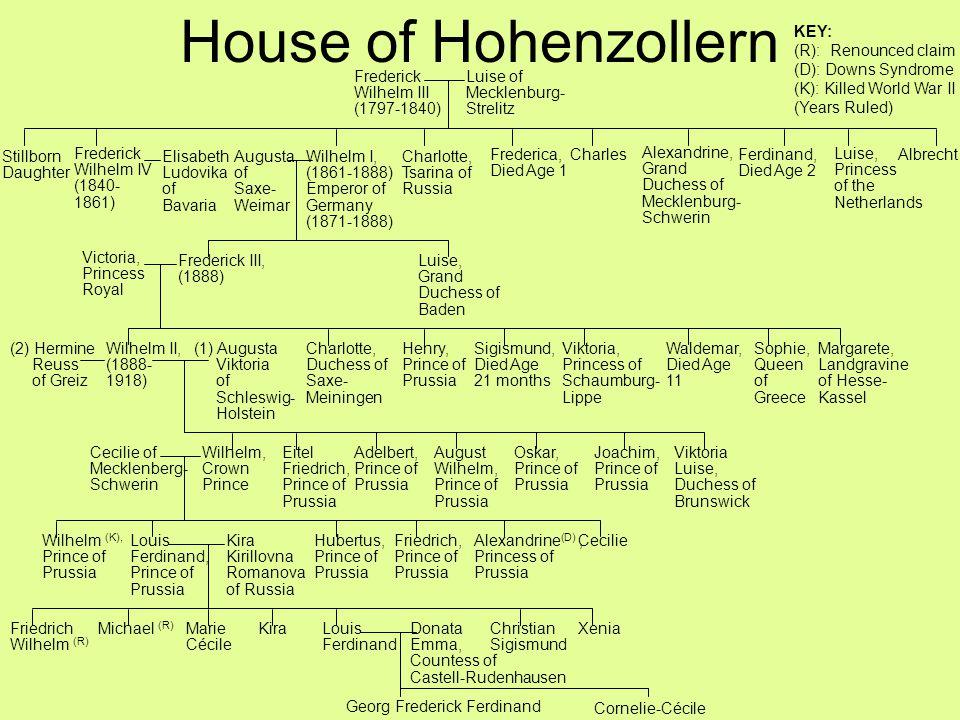 House of Hohenzollern Frederick Wilhelm III (1797-1840) Luise of Mecklenburg- Strelitz Stillborn Daughter Frederick Wilhelm IV (1840- 1861) Wilhelm I,