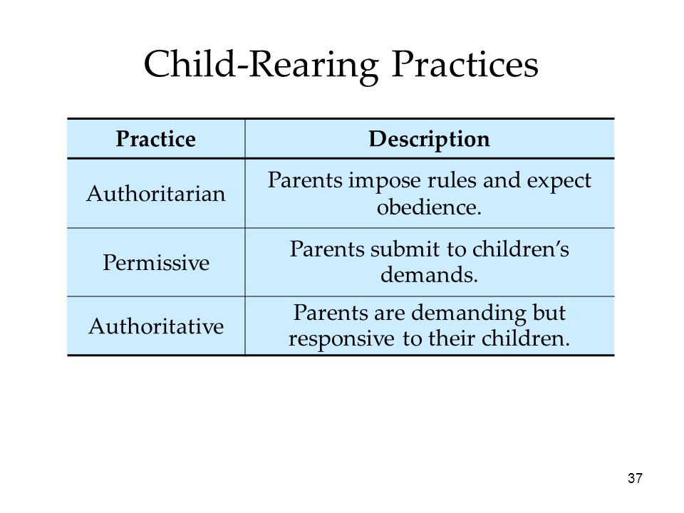 37 Child-Rearing Practices PracticeDescription Authoritarian Parents impose rules and expect obedience.