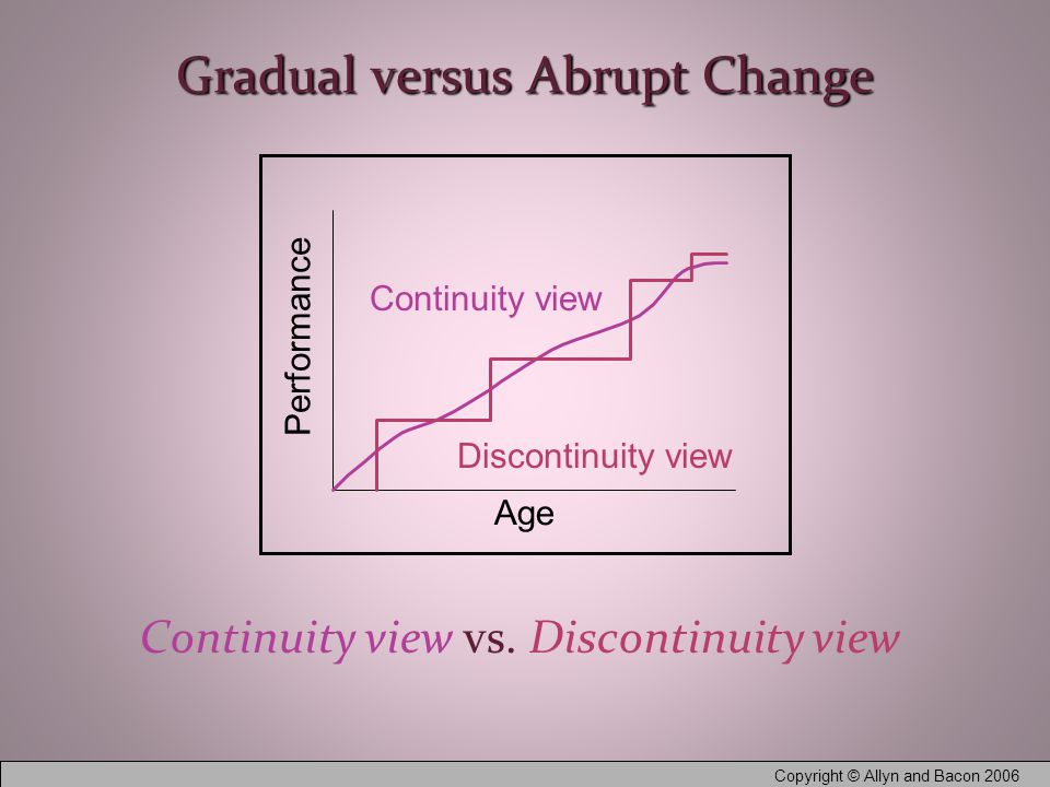 Copyright © Allyn and Bacon 2006 Gradual versus Abrupt Change Continuity view vs.