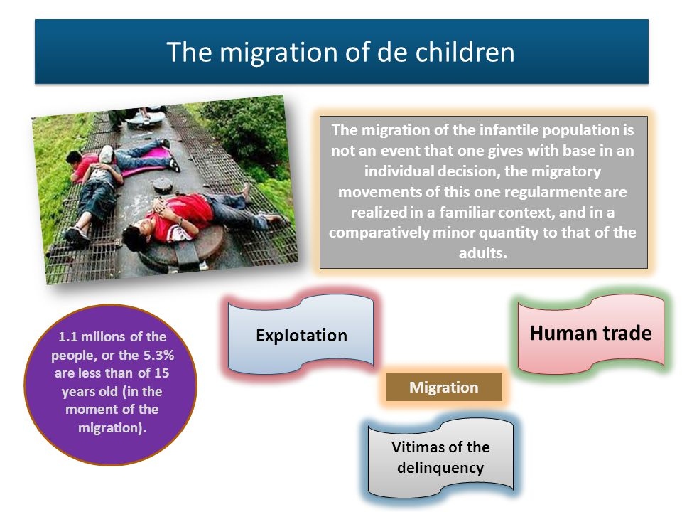 The migration of de children The migration of the infantile population is not an event that one gives with base in an individual decision, the migratory movements of this one regularmente are realized in a familiar context, and in a comparatively minor quantity to that of the adults.
