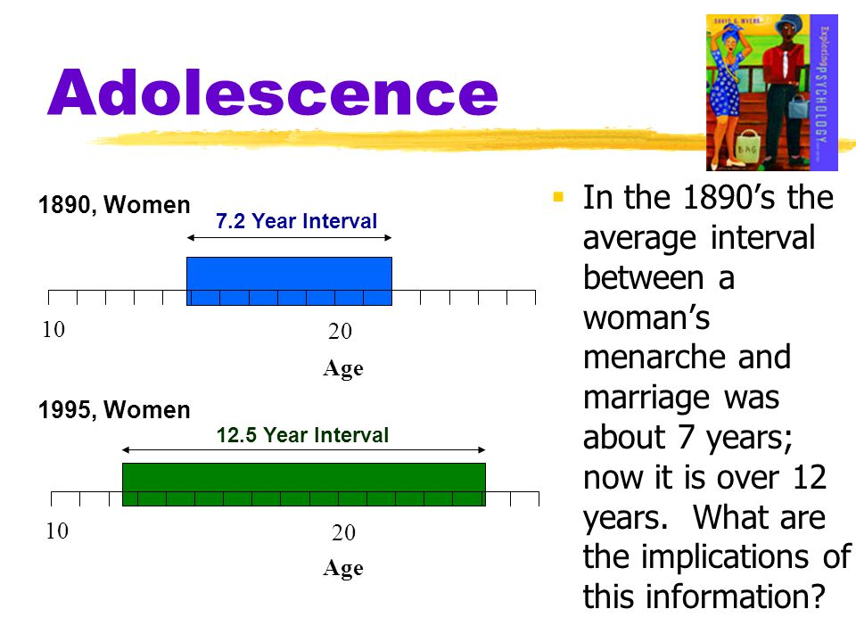Adolescence  In the 1890's the average interval between a woman's menarche and marriage was about 7 years; now it is over 12 years. What are the impl