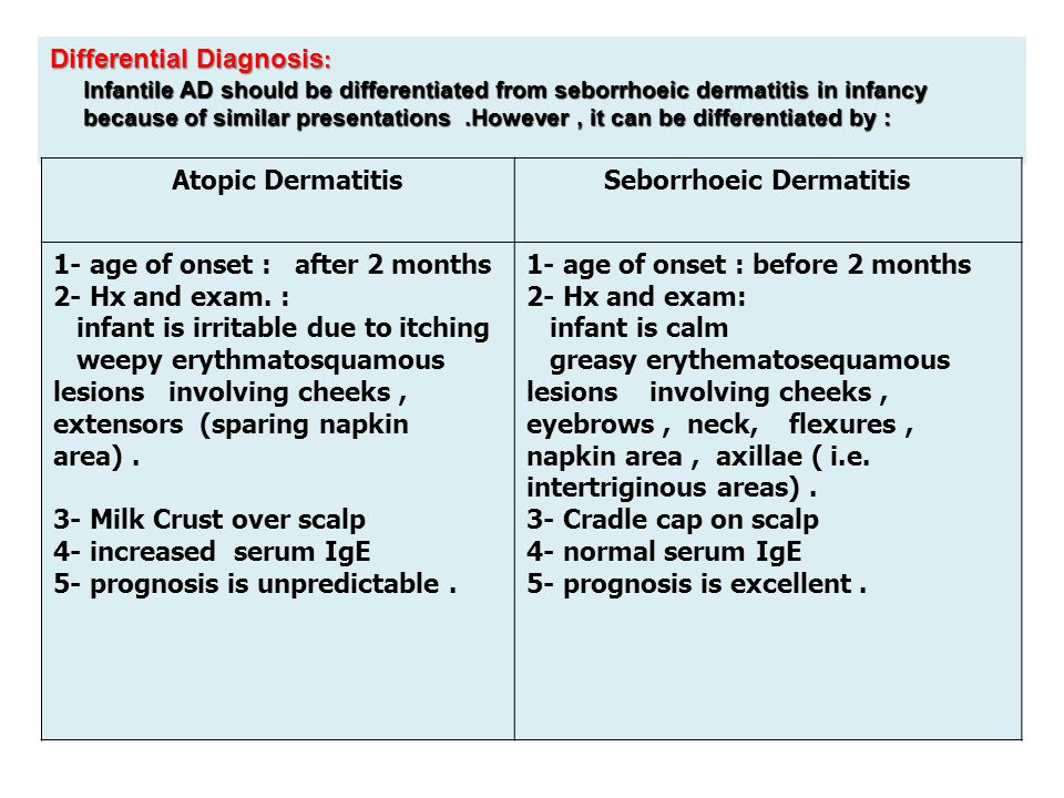 Differential Diagnosis : Infantile AD should be differentiated from seborrhoeic dermatitis in infancy because of similar presentations.However, it can