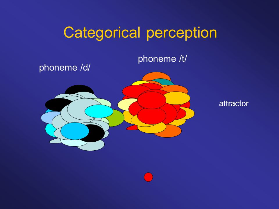 attractor Categorical perception phoneme /t/ phoneme /d/