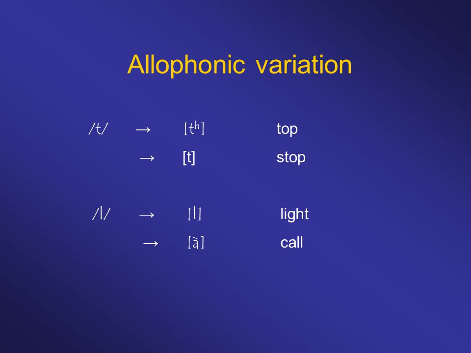 Allophonic variation /t/ → [t h ]top →[t]stop /l/ → [l]light →[à]call