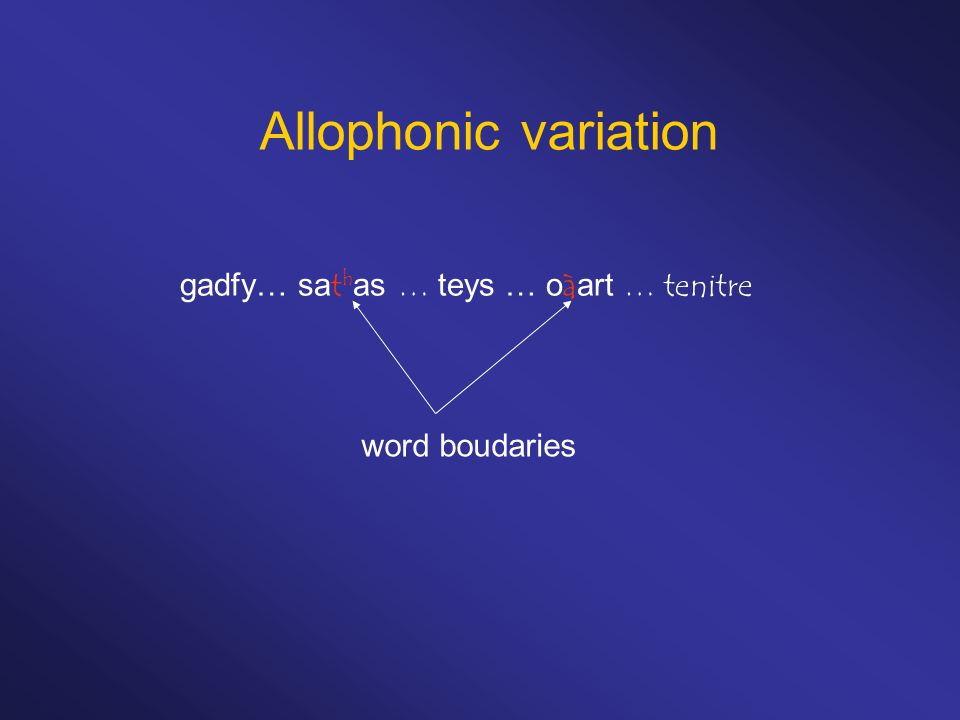 Allophonic variation gadfy… sat h as … teys … oàart … tenitre word boudaries
