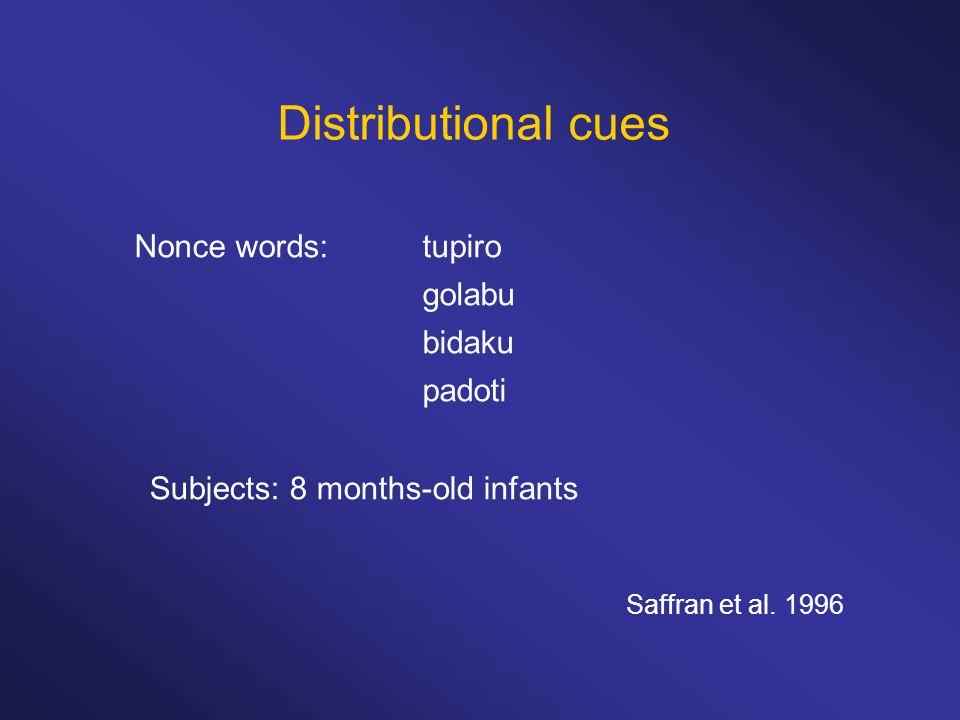 Distributional cues Nonce words:tupiro golabu bidaku padoti Saffran et al.
