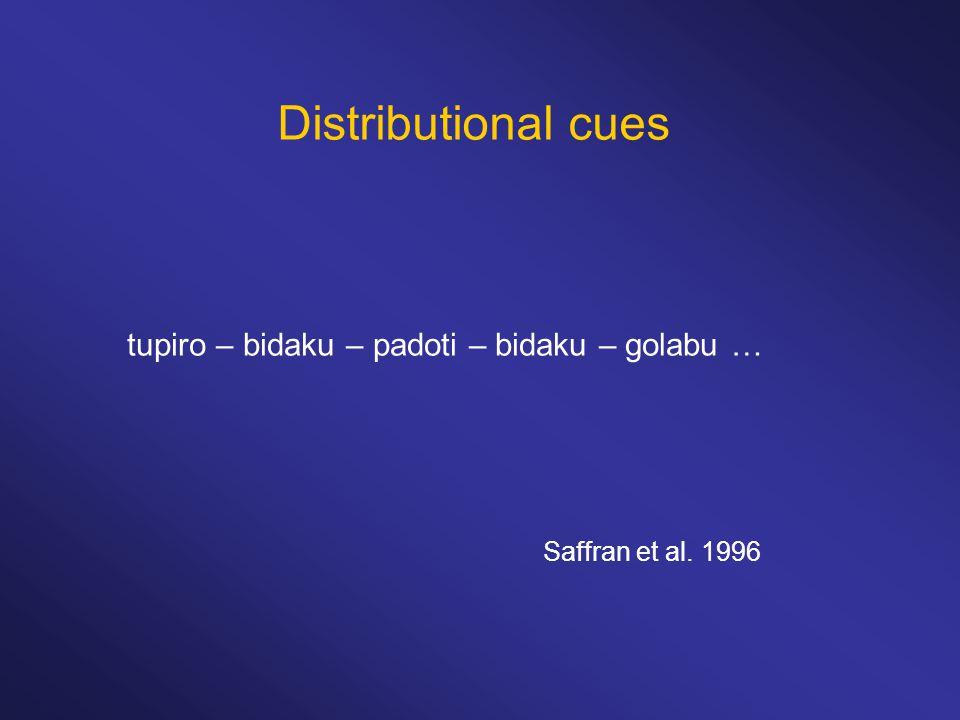Distributional cues tupiro – bidaku – padoti – bidaku – golabu … Saffran et al. 1996