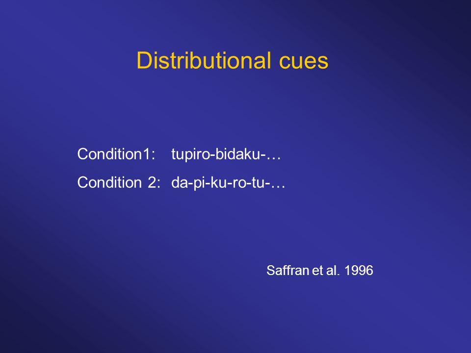 Distributional cues Condition1:tupiro-bidaku-… Condition 2:da-pi-ku-ro-tu-… Saffran et al. 1996