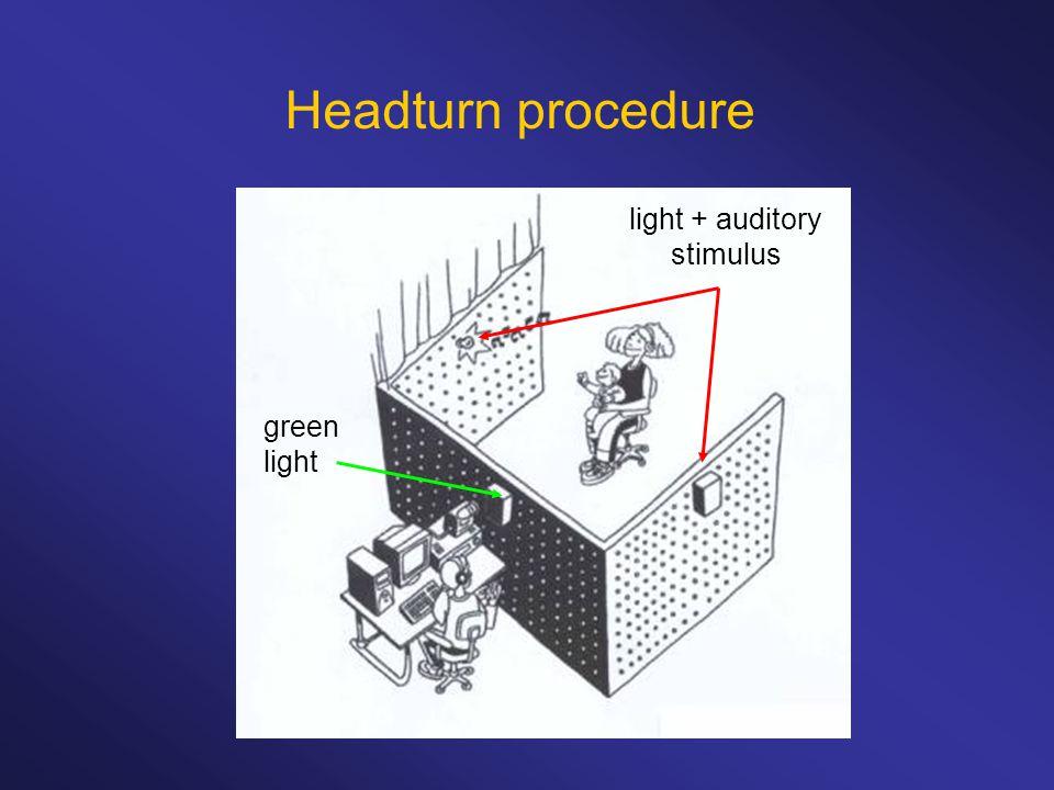 Headturn procedure green light light + auditory stimulus