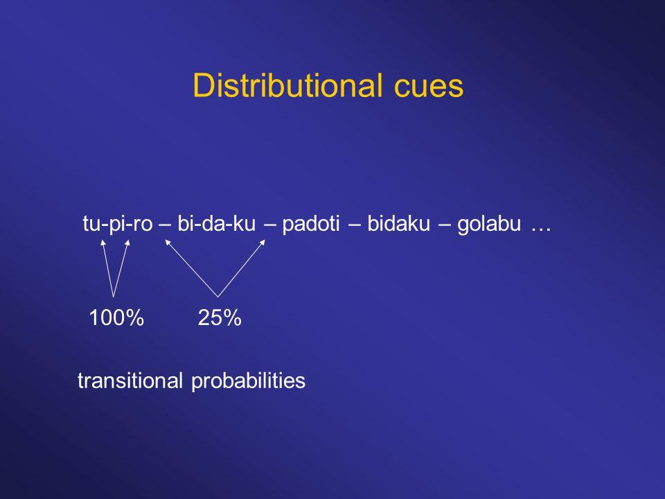 Distributional cues tu-pi-ro – bi-da-ku – padoti – bidaku – golabu … transitional probabilities 100%25%