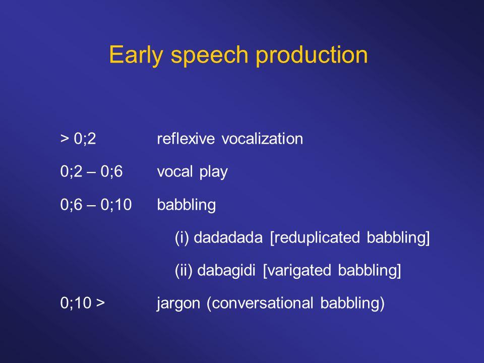 Early speech production > 0;2 reflexive vocalization 0;2 – 0;6vocal play 0;6 – 0;10babbling (i) dadadada [reduplicated babbling] (ii) dabagidi [varigated babbling] 0;10 >jargon (conversational babbling)