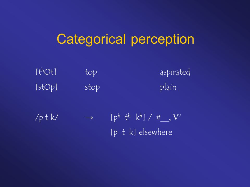 Categorical perception [t h Ot]topaspirated [stOp]stopplain /p t k/ → [p h t h k h ] / #__, V [p t k] elsewhere