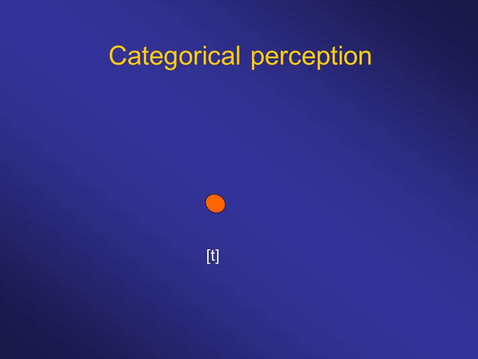Categorical perception [t]