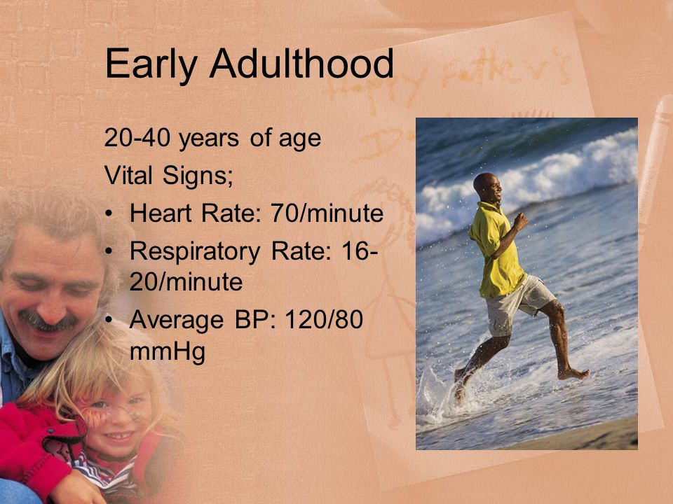 Early Adulthood 20-40 years of age Vital Signs; Heart Rate: 70/minute Respiratory Rate: 16- 20/minute Average BP: 120/80 mmHg