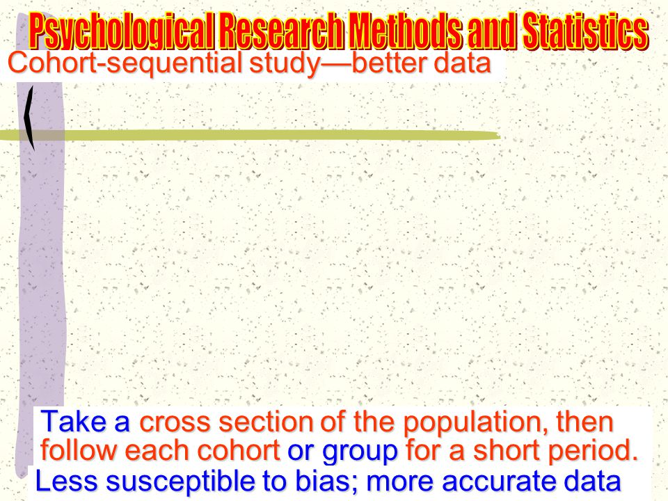 Cross-Sectional Studies People are organized into groups that are cross- sections of the population.