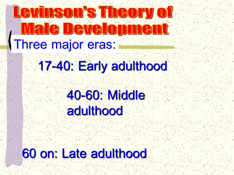 Developmental Sequence Model—Late Adult Era 60-65: Late Adult Transition 65 Late Adult Era What happens to former high school psychology teachers