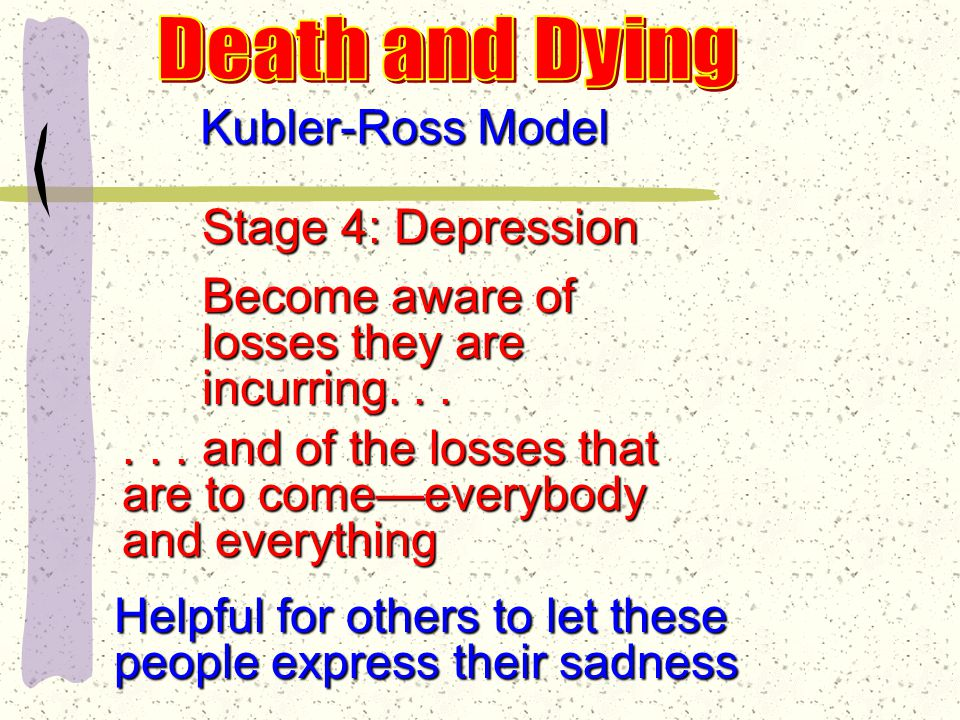 Kubler-Ross Model Stage 3: Bargaining Change attitude and try to bargain with fate May try to make a bargain with God This stage is relatively short