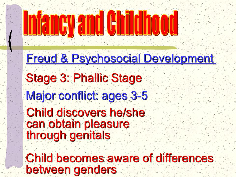 Freud & Psychosocial Development Stage 2: Anal Stage of development Anus: source of erotic pleasure Child enjoys holding in or pushing out feces Toilet training curbs freedom; child learns social control Failure to resolve: anal retentiveness; an obsession with control and order