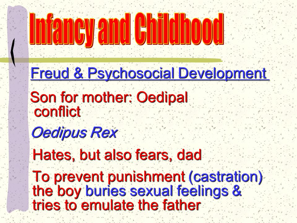 Freud & Psychosocial Development Rivalry established between child and parent of same gender for affections of parent of opposite gender Unconscious struggle struggle