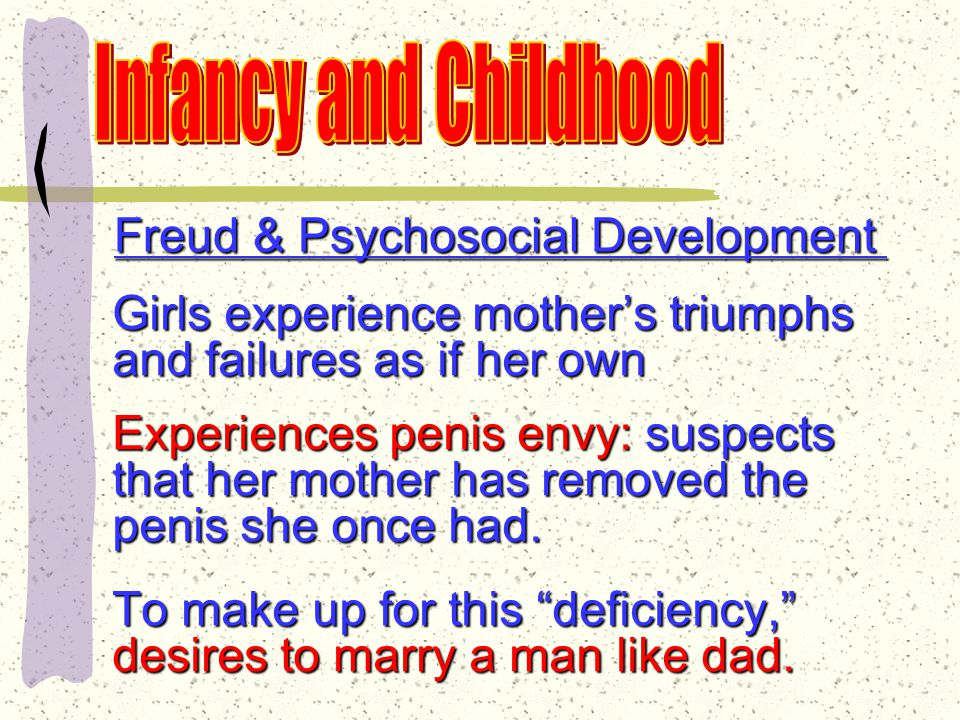 Girls experience Electra Complex Freud & Psychosocial Development Wants to possess father and exclude mother exclude mother To escape punishment and possess father, she begins to identify with her mother