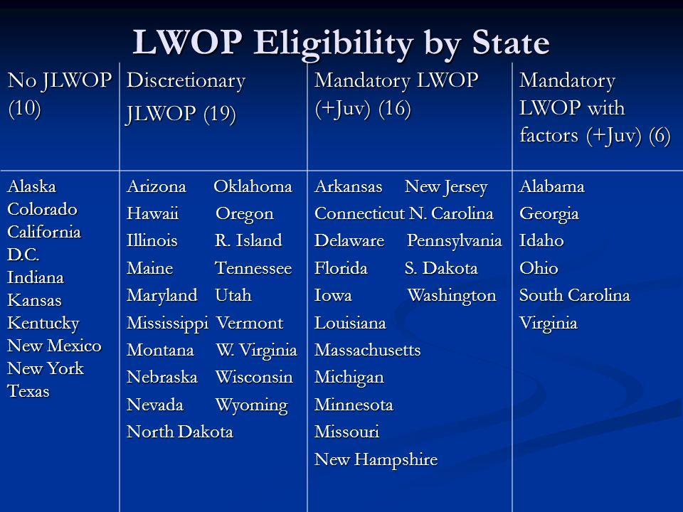 LWOP Eligibility by State No JLWOP (10) Discretionary JLWOP (19) Mandatory LWOP (+Juv) (16) Mandatory LWOP with factors (+Juv) (6) AlaskaColoradoCaliforniaD.C.IndianaKansasKentucky New Mexico New York Texas Arizona Oklahoma Hawaii Oregon Illinois R.