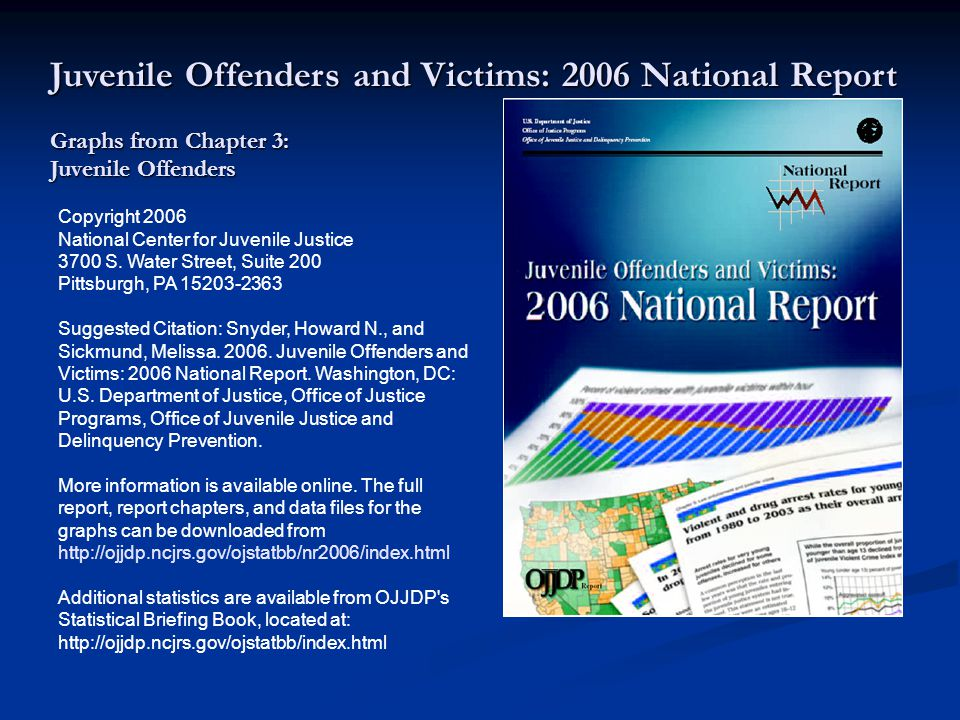 The growth and decline in violent crime by juveniles between 1980 and 2003 are documented by both victim reports and arrests