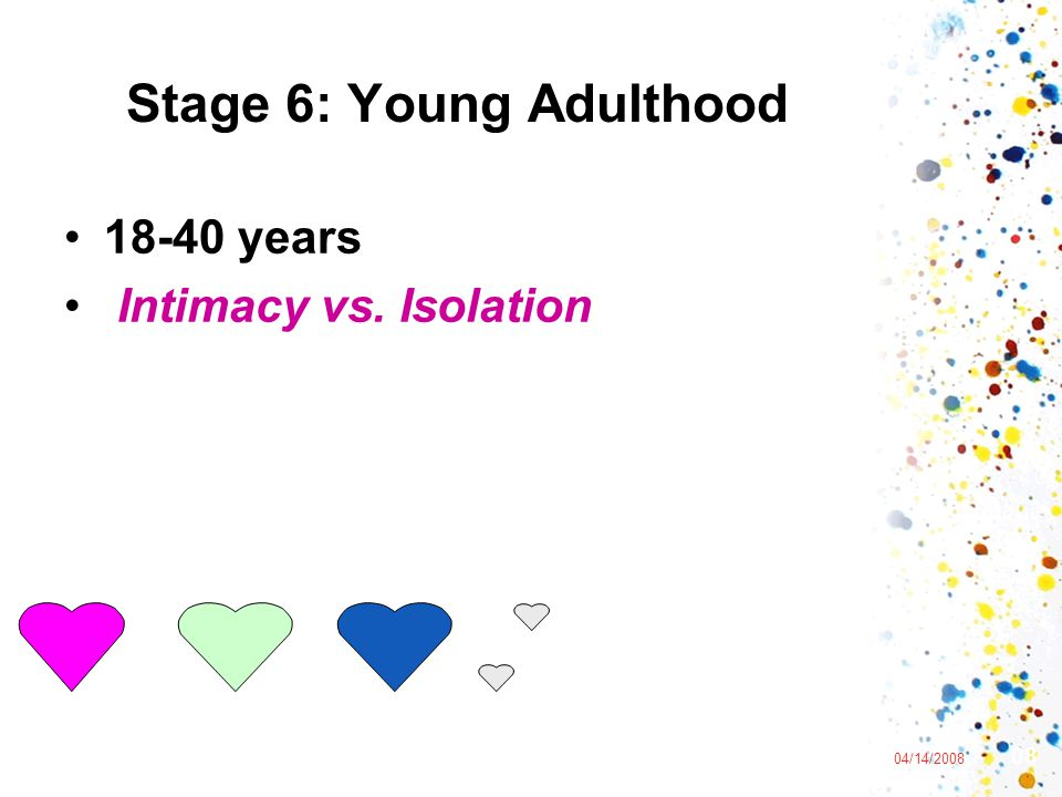 Stage 6: Young Adulthood 18-40 years Intimacy vs. Isolation 08 lecture date 04/14/2008