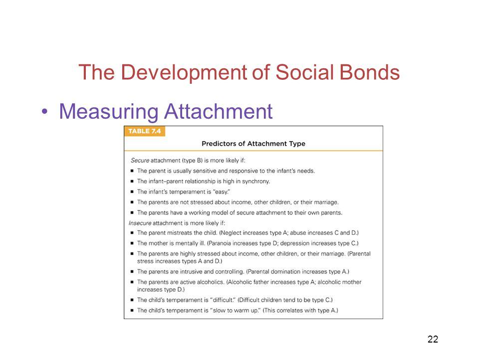 22 The Development of Social Bonds Measuring Attachment