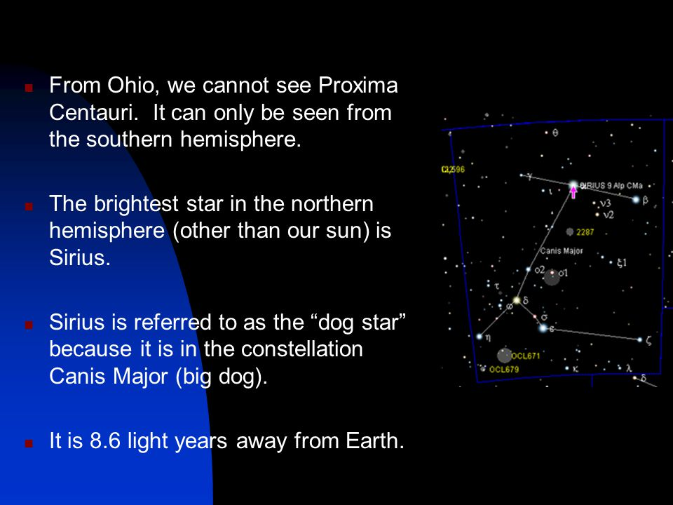 From Ohio, we cannot see Proxima Centauri. It can only be seen from the southern hemisphere. The brightest star in the northern hemisphere (other than