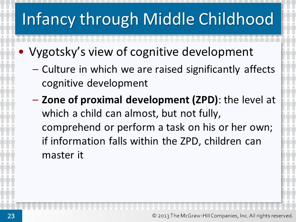 © 2013 The McGraw-Hill Companies, Inc. All rights reserved. 23 Infancy through Middle Childhood Vygotsky's view of cognitive development –Culture in w