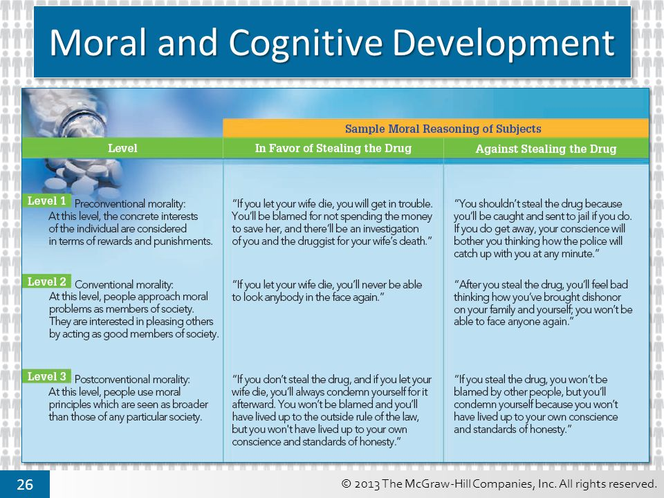© 2013 The McGraw-Hill Companies, Inc. All rights reserved. 26 Moral and Cognitive Development