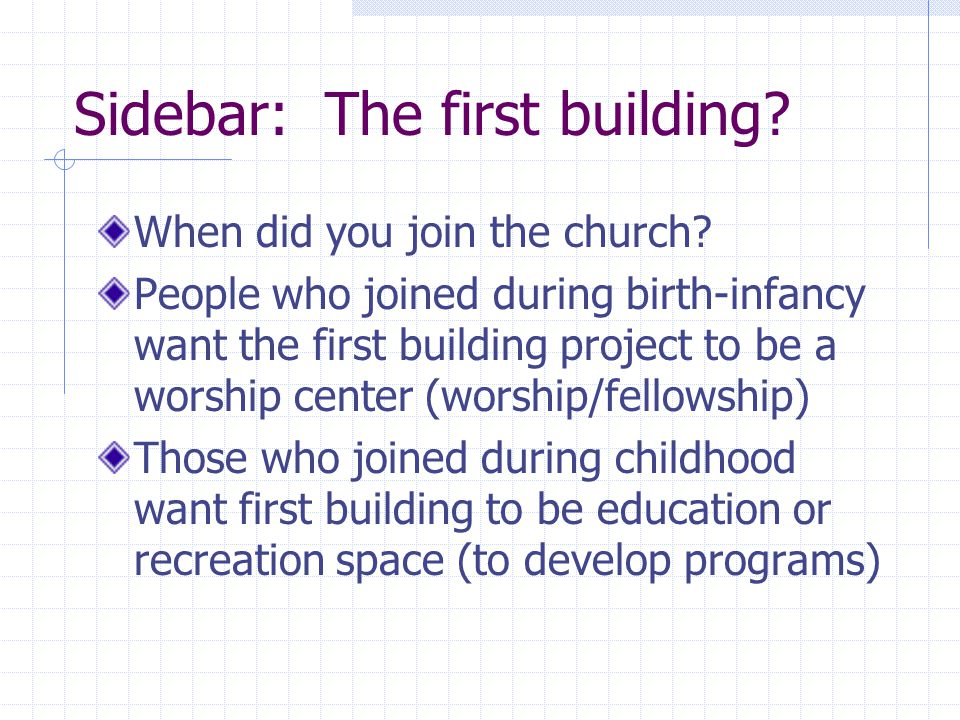 Sidebar: The first building. When did you join the church.