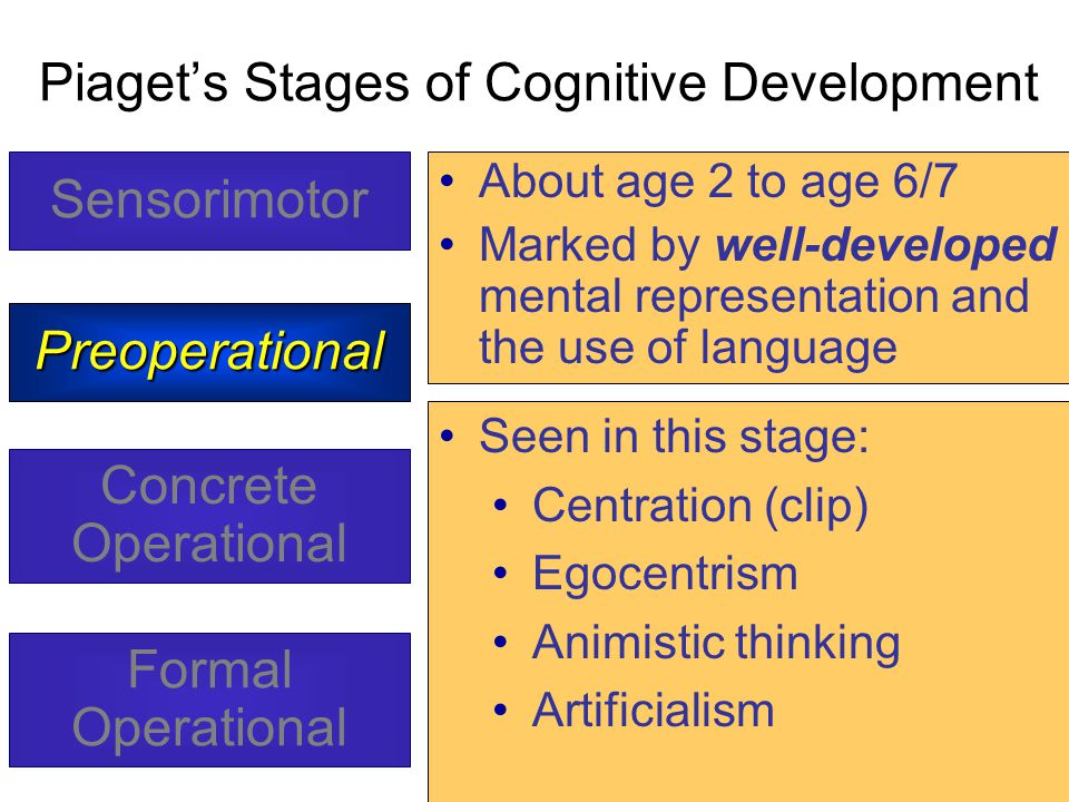 Piaget's Stages of Cognitive Development Sensorimotor Preoperational Concrete Operational Formal Operational About age 2 to age 6/7 Marked by well-dev