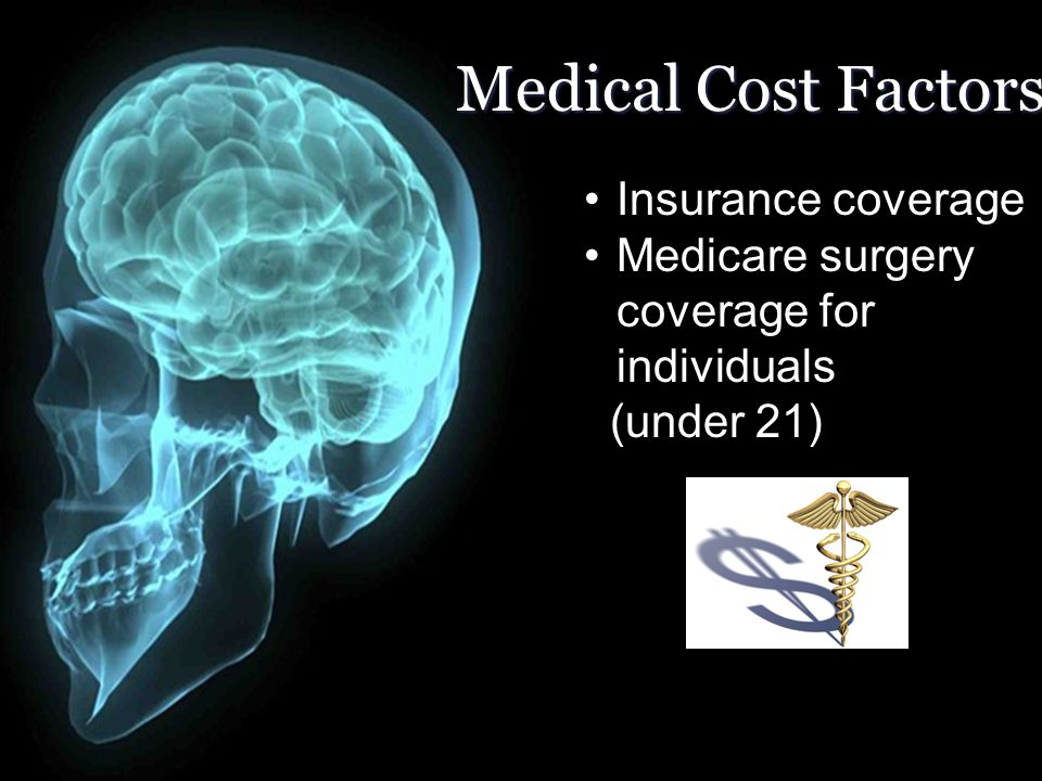 Medical Cost Factors Insurance coverage Medicare surgery coverage for individuals (under 21)