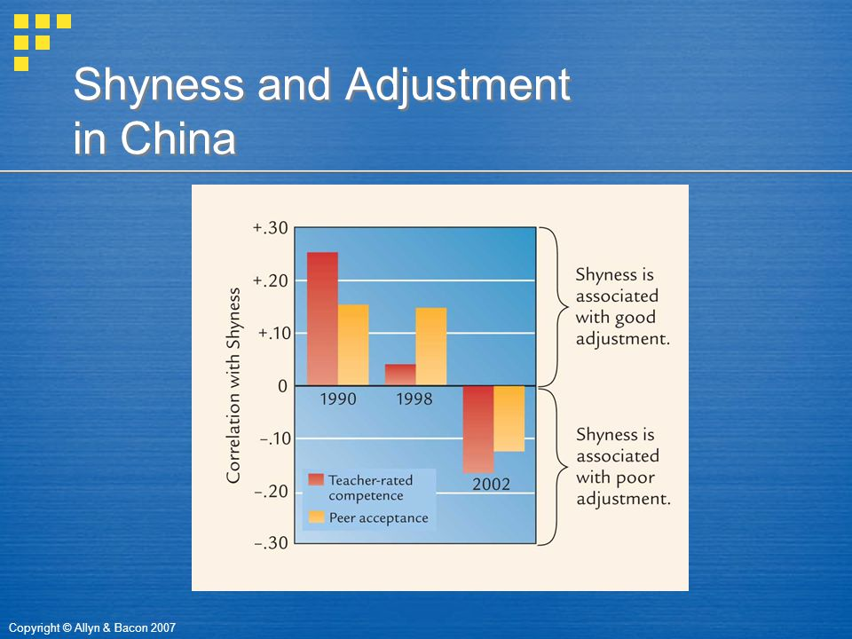 Copyright © Allyn & Bacon 2007 Shyness and Adjustment in China