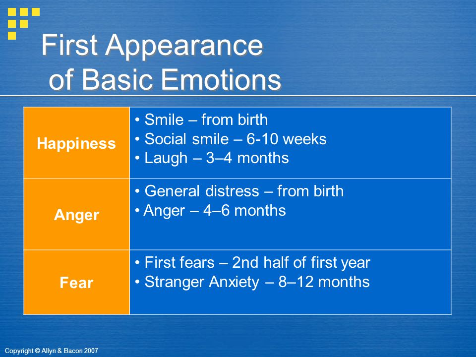 Copyright © Allyn & Bacon 2007 First Appearance of Basic Emotions Happiness Smile – from birth Social smile – 6-10 weeks Laugh – 3–4 months Anger Gene