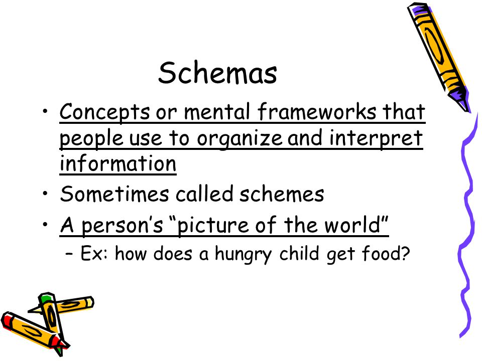 Schemas Concepts or mental frameworks that people use to organize and interpret information Sometimes called schemes A person's picture of the world –Ex: how does a hungry child get food