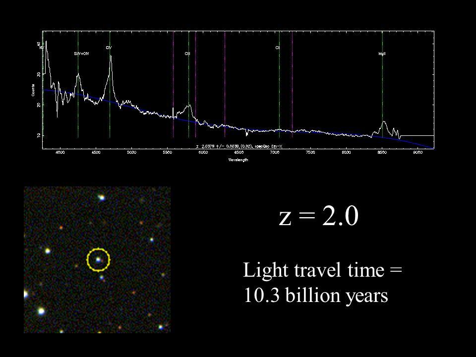 z = 2.0 Light travel time = 10.3 billion years