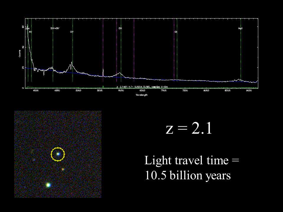 z = 2.1 Light travel time = 10.5 billion years