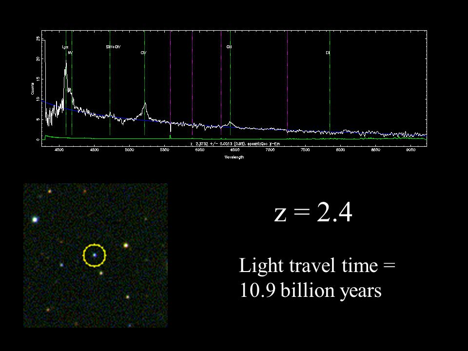 z = 2.4 Light travel time = 10.9 billion years
