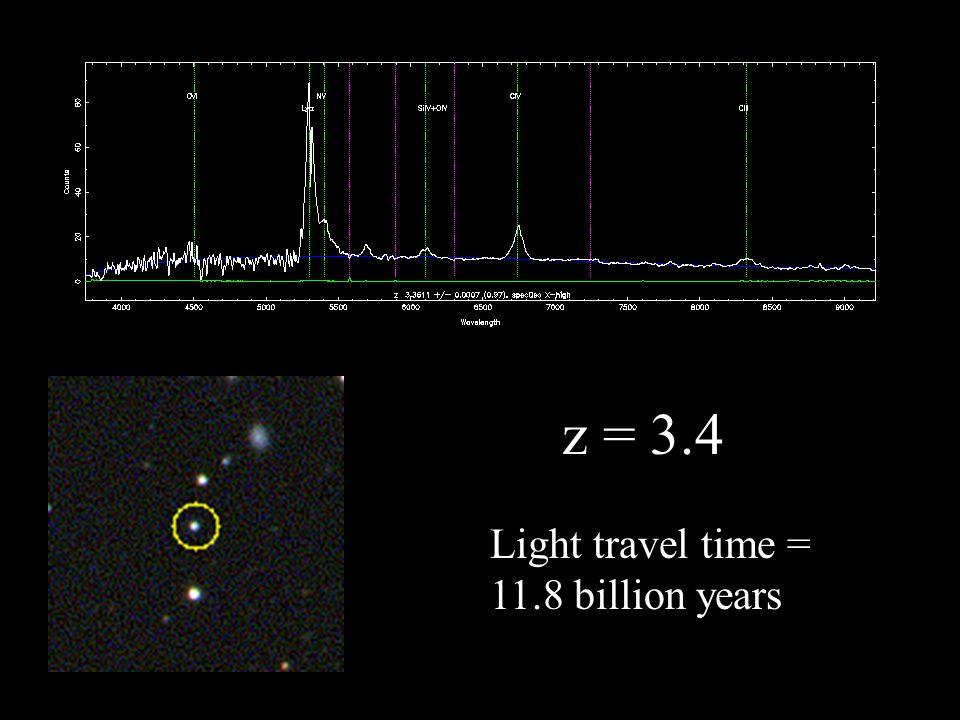 z = 3.4 Light travel time = 11.8 billion years